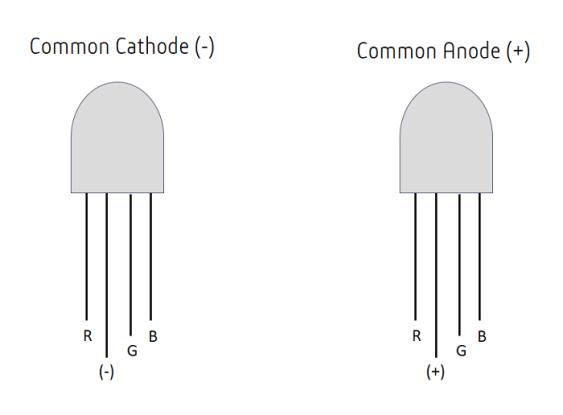 rgb-led-pin