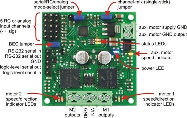 pololu_trex_jr_dual_motor_controller_dmc02_2_600x600.jpg