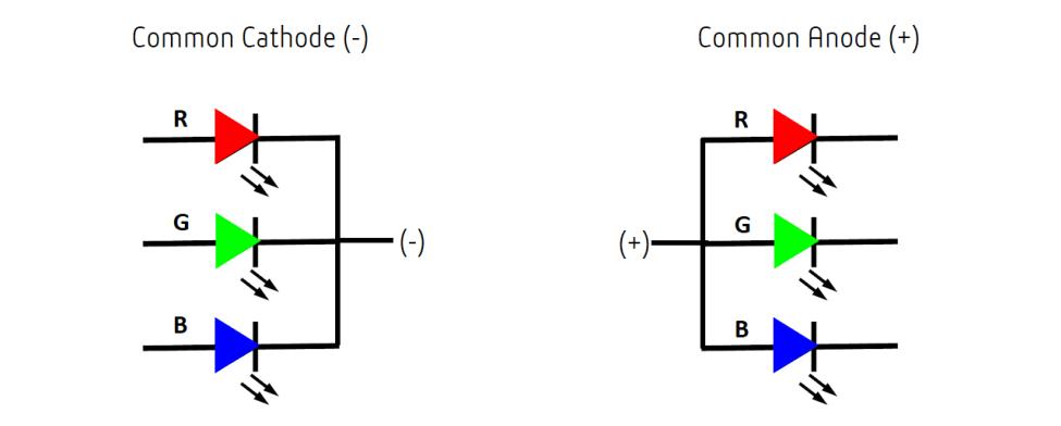rgb-led-1