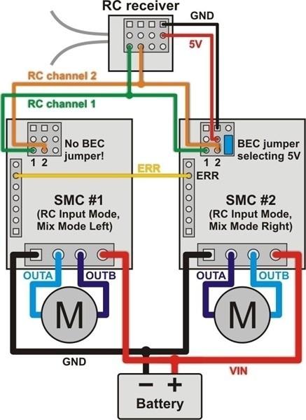pololu-simple-motor-controller-18v7-fully_EXP-R25-054_3_600x600.jpg